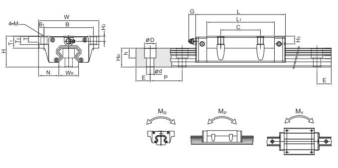 QHW-CB-HB直线导轨,上银直线导轨,HIWIN直线导轨,台湾HIWIN导轨代理