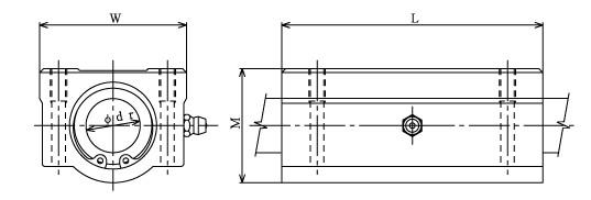 SL箱式直线轴承