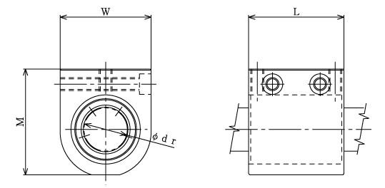 SH箱式直线轴承