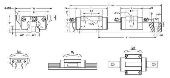 BRS-A、BRS-AS直线导轨