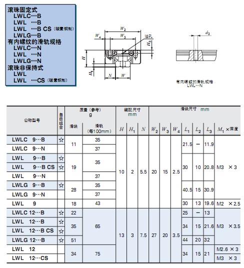 日本IKO直线导轨