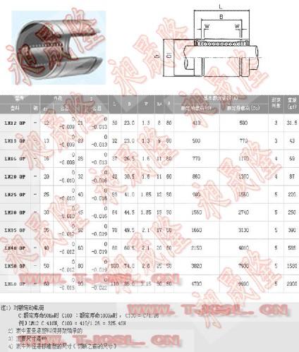 LM-OP直线轴承