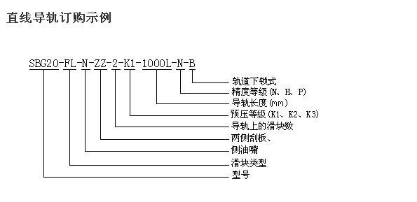 SBG-FL直线导轨图解