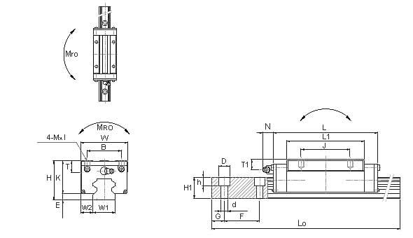 SBG-SLL直线导轨
